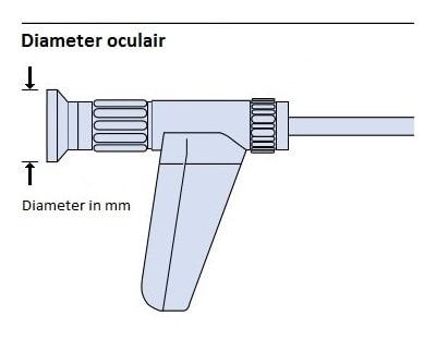 Diameter oculair